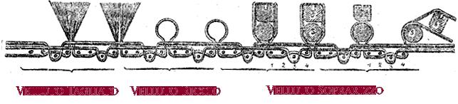 velluto-ita